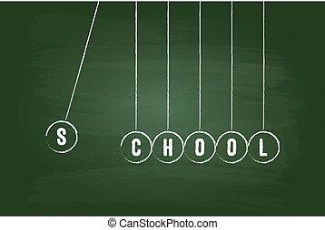 Newtons Cradle In School Class On Green Chalkboard