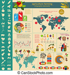 Agriculture, farming infographics. Vector illustration