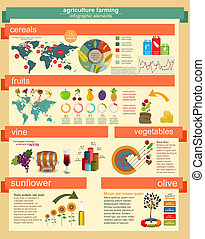Agriculture, animal husbandry infographics, Vector...