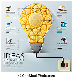 Light Bulb Three Dimension Polygon Idea And Education...