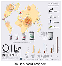 Map Of Oil Reserves Of The World Infographic Design Template