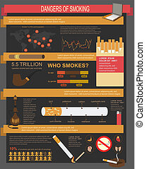 Dangers of smoking infographics - Agriculture, animal...