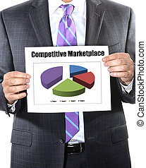 competitive markeplace