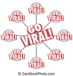 Go Viral Spreading Internet Marketing Message 3d Words Grid...