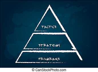 Business strategy pyramid