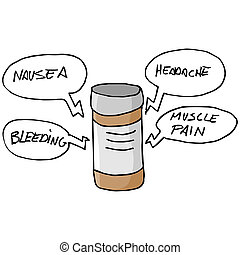 Medication Side Effects - An image of medication side...