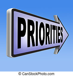 priorities important very high urgency info highest...