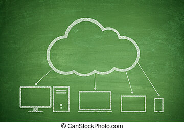 Backup your stuff on Blackboard - Backup your stuff concept...