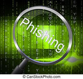Phishing Fraud Shows Rip Off And Con - Phishing Fraud...