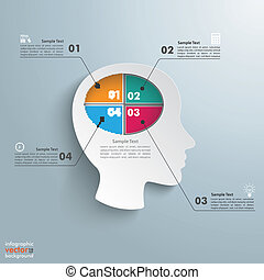 White Paper Head Brain 4 Options - White head 4 options on...