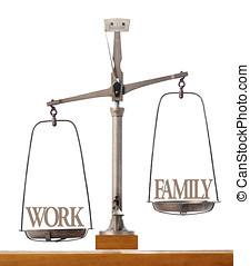 Importance of work versus family time - Old pan scale...