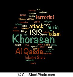 KHORASAN, ISIS and Al Qaeda word cloud on white background