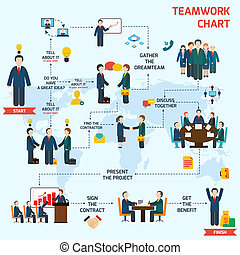 Teamwork infographic set with business avatars and world map...
