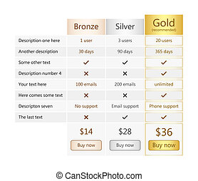 Pricing table with bronze, silver and gold plan - Web...