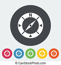 Compass icon - Compass Single flat icon on the circle Vector...