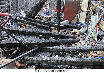 Fire in factory - Burned sweatshop garment factory after...