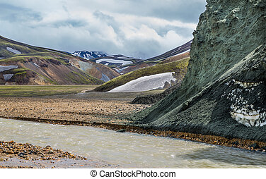 Landmannalaugar unbelievable landscape with tourists, river...