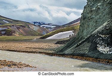 Landmannalaugar unbelievable landscape with tourists, river...