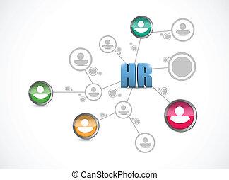 hr people network connection illustration design