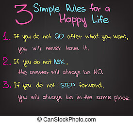 Words of motivation and success - 3 simple rules for getting...