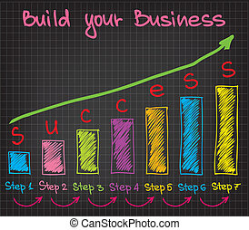 Business success - Sketch picture