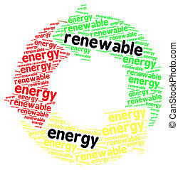 Renewable energy word cloud isolated on white background