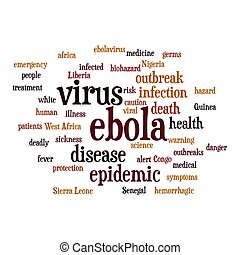 EBOLA - Ebola virus word cloud on white background.