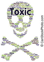 Toxic word cloud shape concept