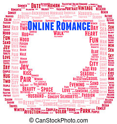Online romance word cloud shape