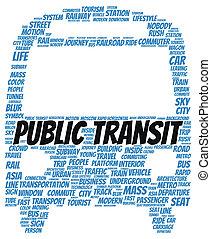 Public transit word cloud shape concept