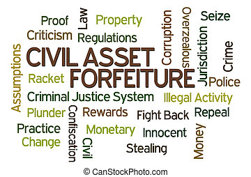 Civil Asset Forfeiture word cloud on white background