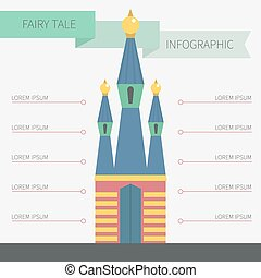 Castle Infographic - Fairytale infographic - building with...
