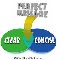 perfecto, mensaje, claro, Concise, Venn, diagrama,...
