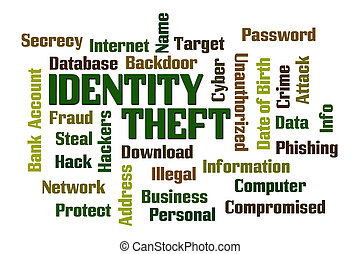 Identity Theft word cloud on white background