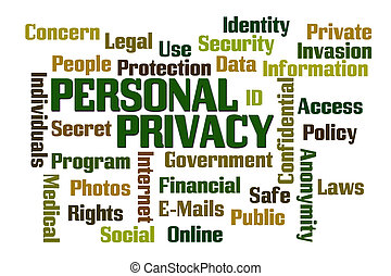 Personal Privacy word cloud on white cloud