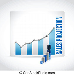 sales projection business graph