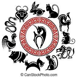 2015 zodiac - Chinese zodiac signs