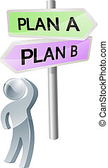 Plan A or Plan B decision - A person with a decision to make...