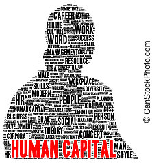 Human capital word cloud shape concept