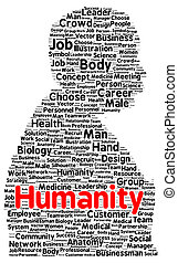 Humanity word cloud shape