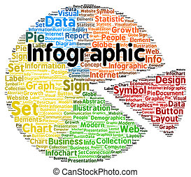 Infographic word cloud shape