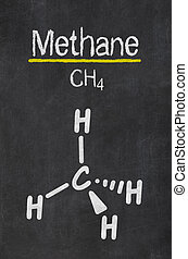 Blackboard with the chemical formula of Methane