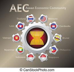 Asean economic sign