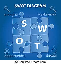 liège swot analysis Partant de ce constat, c'est en 2008 que la police locale de liège décide,  il s' agit d'un swot (a swot analysis (alternatively swot matrix) is a structured.