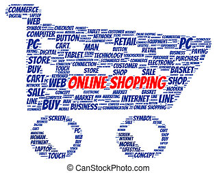 Online shopping word cloud shape concept