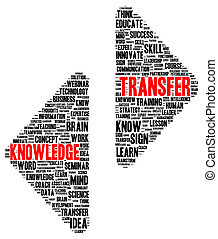 Knowledge transfer word cloud shape concept