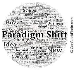 Paradigm shift word cloud shape concept