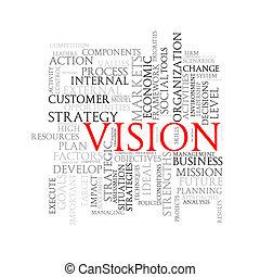Word tags wordcloud of vision