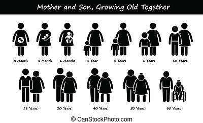 Mother Son Life Growing Old - A set of human pictogram...