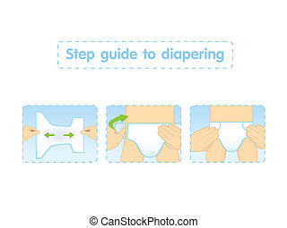Step-guide-to-diapering